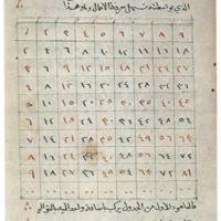 Un regalo de Arabia